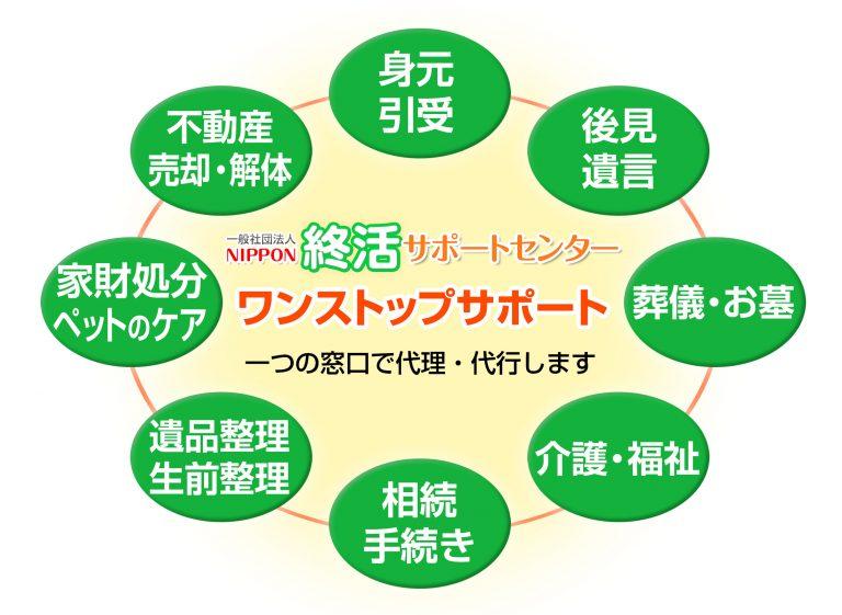 一般社団法人 終活サポートセンター ワンストップサービス